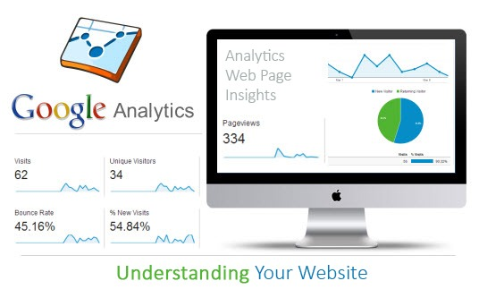 How Google Analytics Can Help Maintain & Improve Your